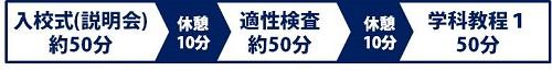 入校日の流れ(edited)